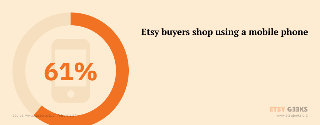 Etsy Mobile Sales